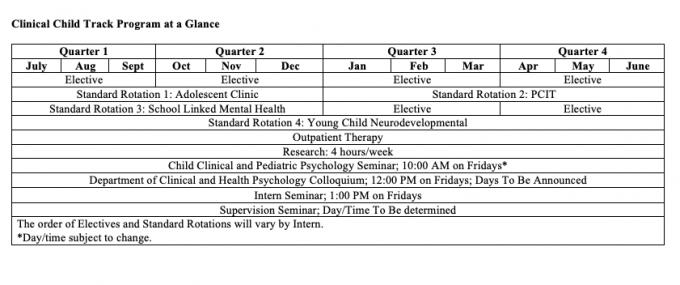 Sample Schedule 2